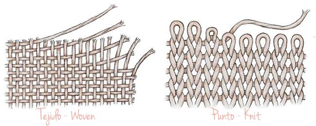 Woven & knit