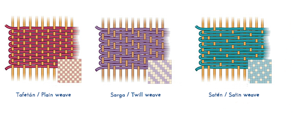 3-basic-weaves