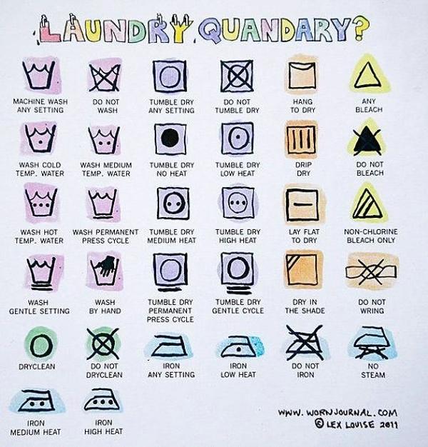 laundry-info