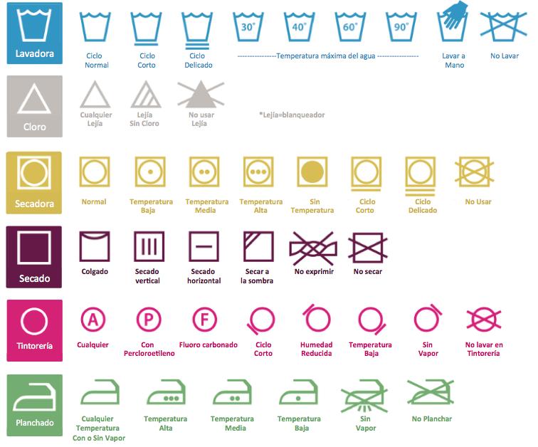 wash-care-symbols