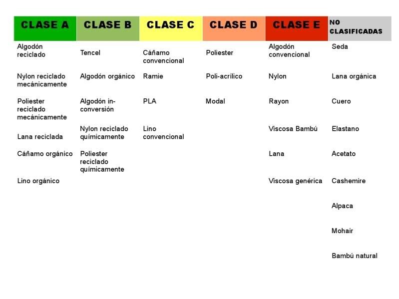 ClassMadeBy